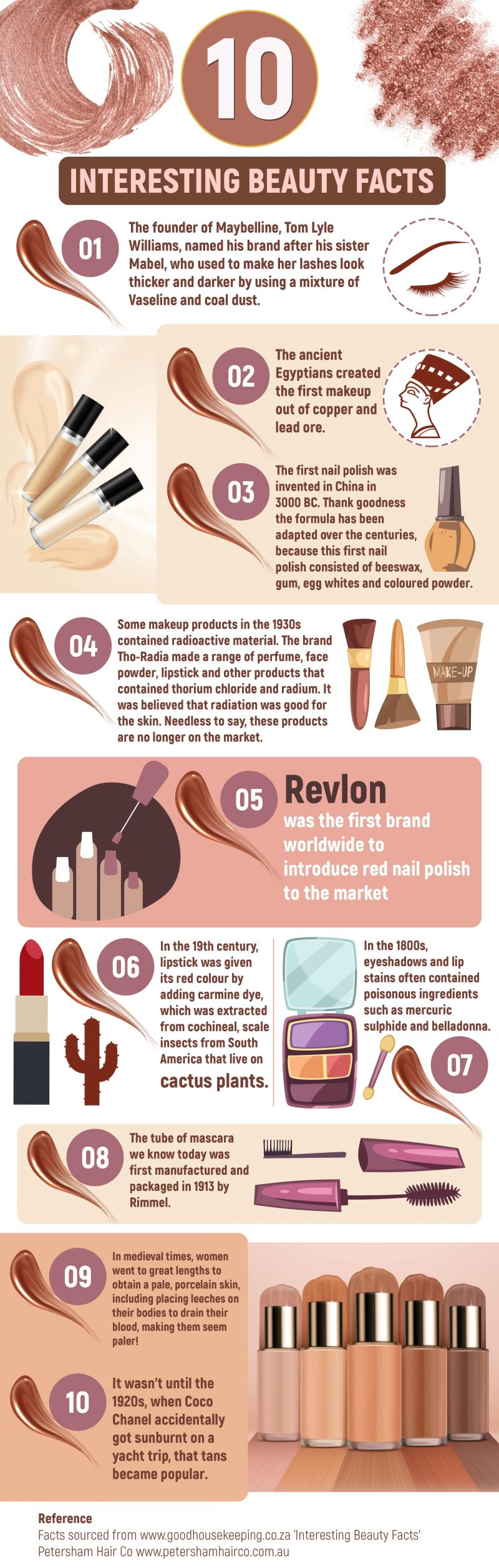 beauty-facts-infographic